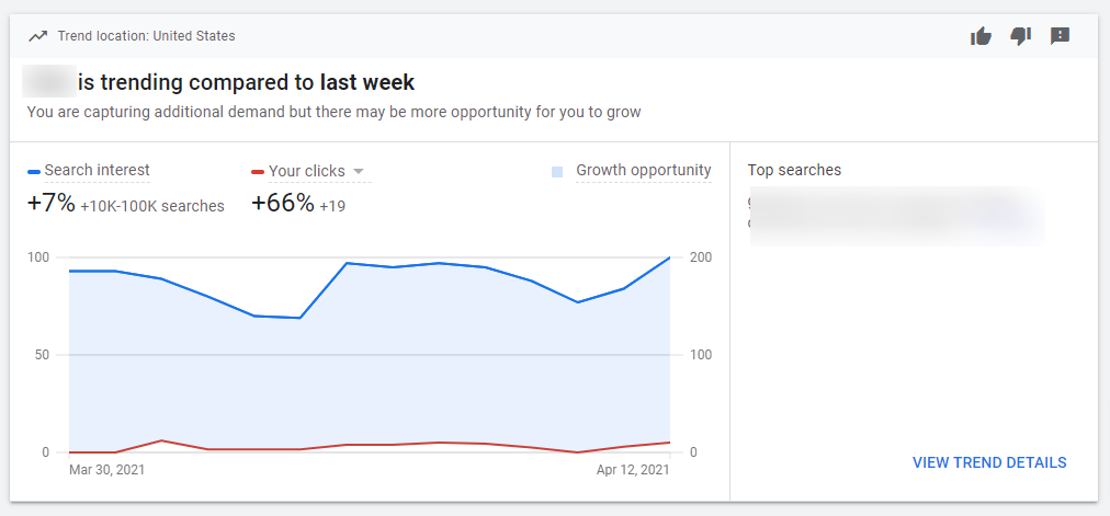 Google's Product Review Update & More Digital Marketing News
