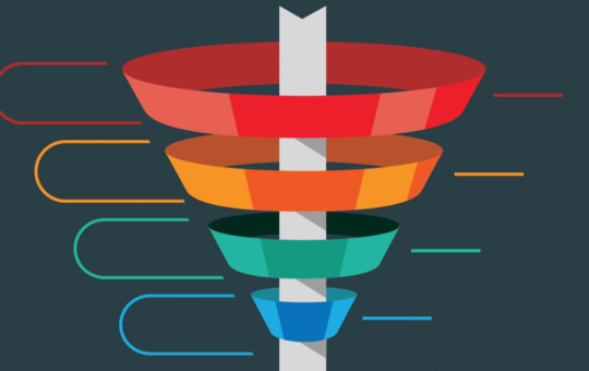 Why the sales funnel is the cockroach of marketing concepts